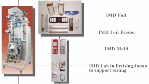 IMD for telecommunication
