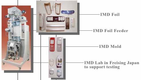 IMD for telecommunication